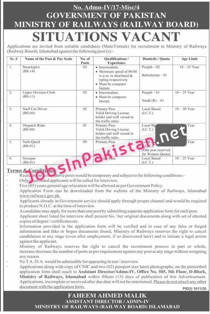 Jobs in Ministry of Railways Islamabad 686x1024 2